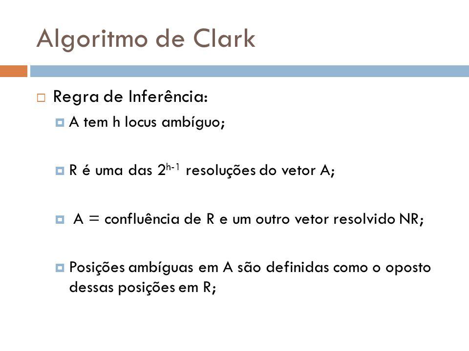 Algoritmo de Clark Regra de Inferência: A tem h locus ambíguo; R é uma das 2 h-1 resoluções do vetor A; A = confluência de R e um outro vetor resolvid