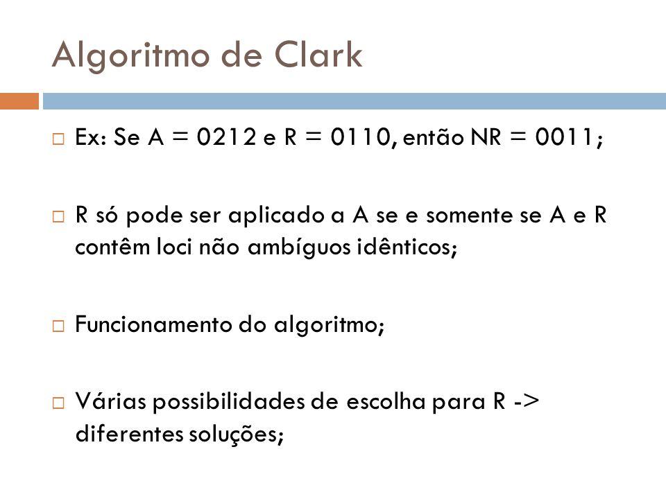 Algoritmo de Clark Ex: Se A = 0212 e R = 0110, então NR = 0011; R só pode ser aplicado a A se e somente se A e R contêm loci não ambíguos idênticos; F