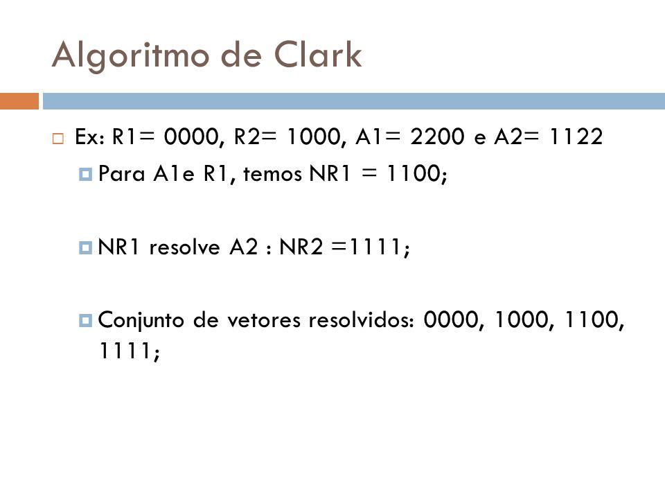 Algoritmo de Clark Ex: R1= 0000, R2= 1000, A1= 2200 e A2= 1122 Para A1e R1, temos NR1 = 1100; NR1 resolve A2 : NR2 =1111; Conjunto de vetores resolvid