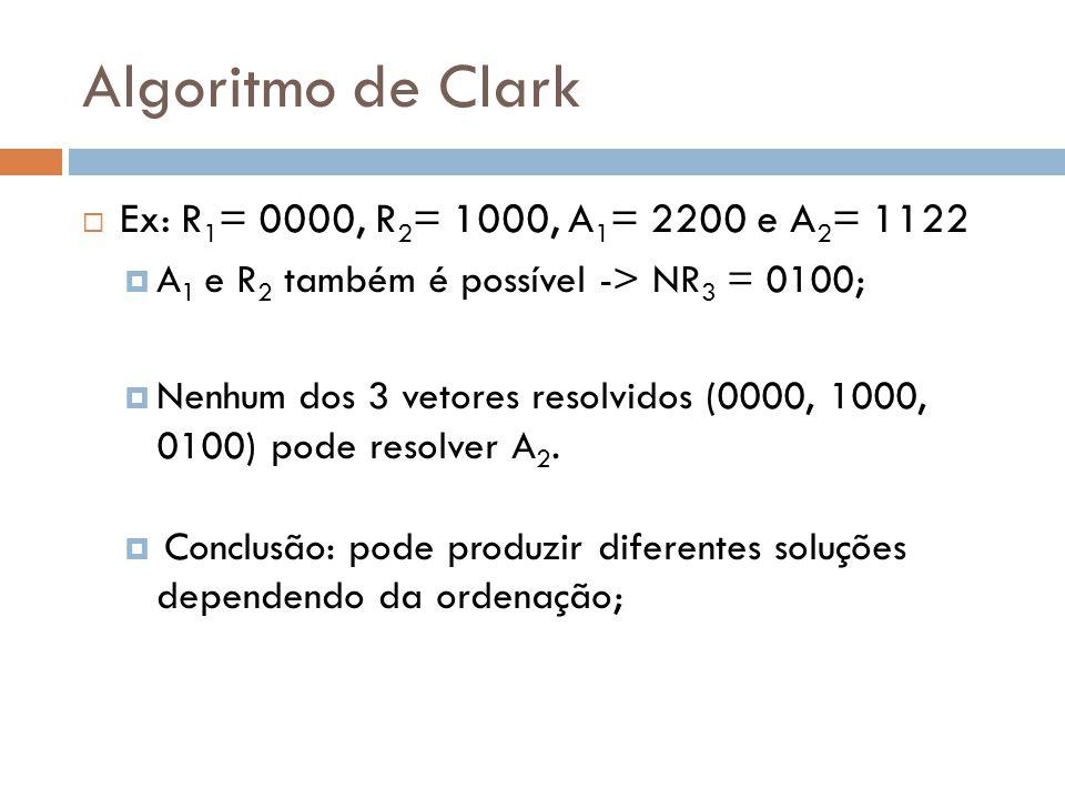 Algoritmo de Clark Ex: R 1 = 0000, R 2 = 1000, A 1 = 2200 e A 2 = 1122 A 1 e R 2 também é possível -> NR 3 = 0100; Nenhum dos 3 vetores resolvidos (00