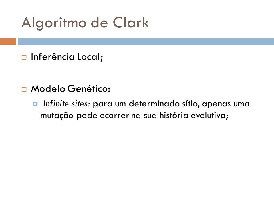Algoritmo de Clark Inferência Local; Modelo Genético: Infinite sites: para um determinado sítio, apenas uma mutação pode ocorrer na sua história evolu