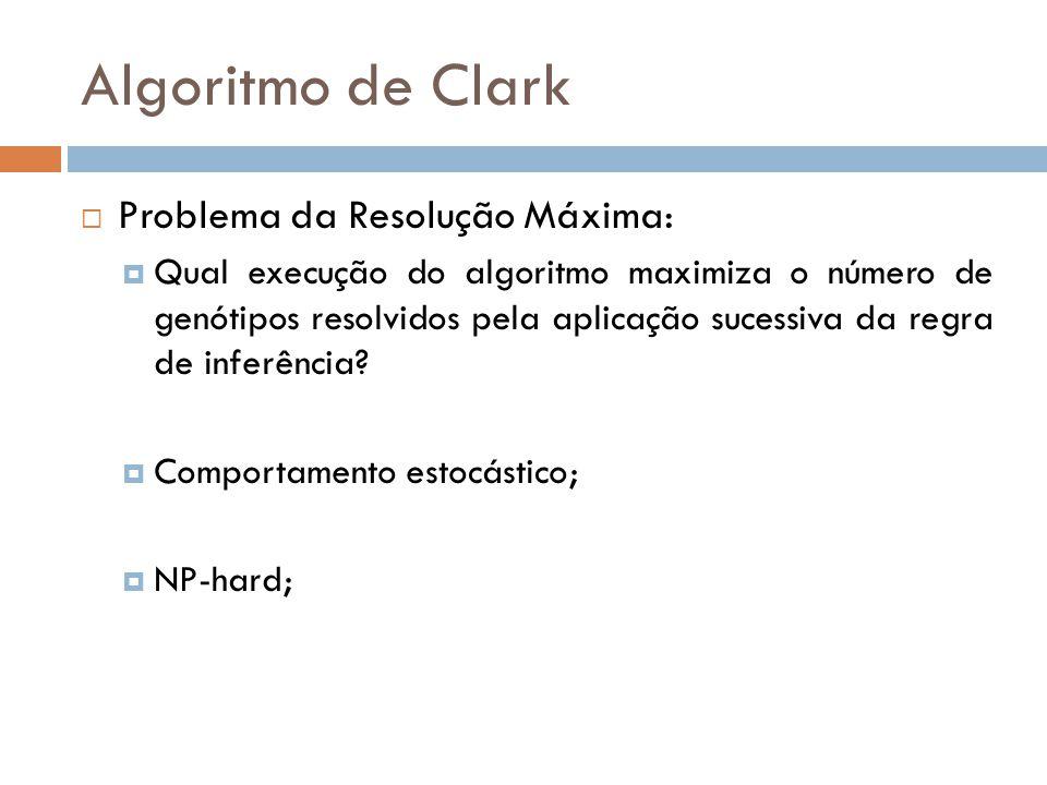 Algoritmo de Clark Problema da Resolução Máxima: Qual execução do algoritmo maximiza o número de genótipos resolvidos pela aplicação sucessiva da regr