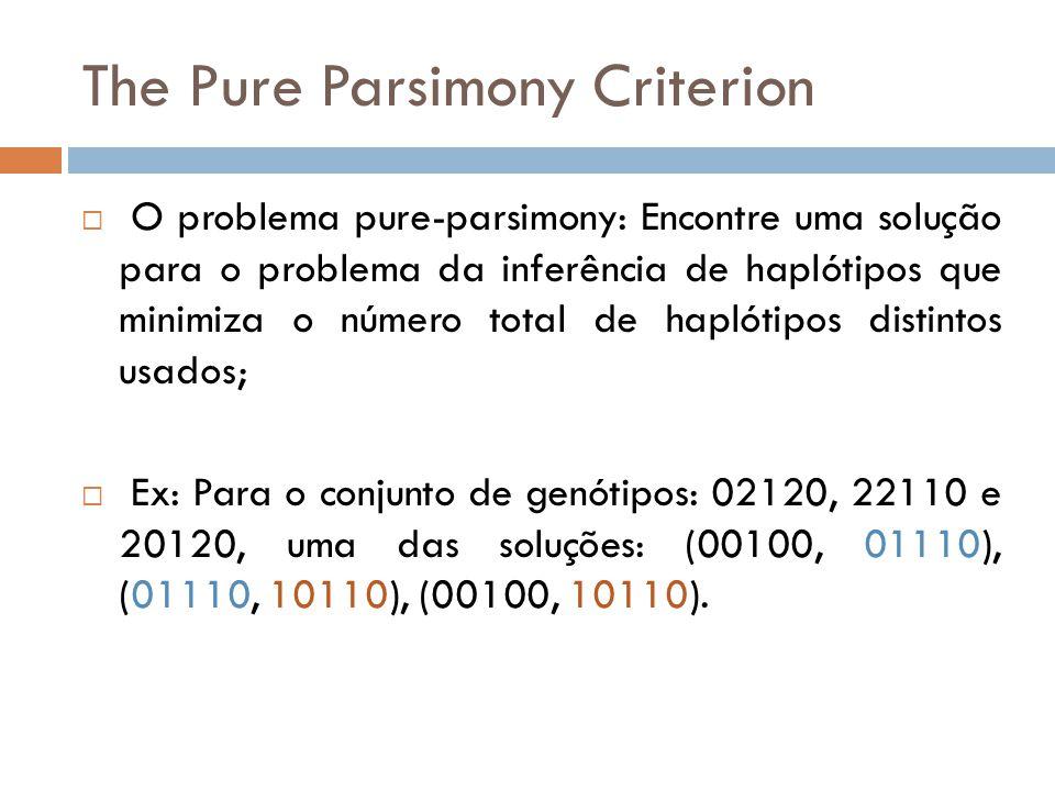 The Pure Parsimony Criterion O problema pure-parsimony: Encontre uma solução para o problema da inferência de haplótipos que minimiza o número total d
