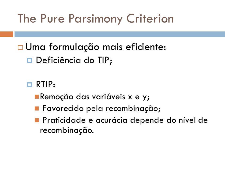 The Pure Parsimony Criterion Uma formulação mais eficiente: Deficiência do TIP; RTIP: Remoção das variáveis x e y; Favorecido pela recombinação; Prati
