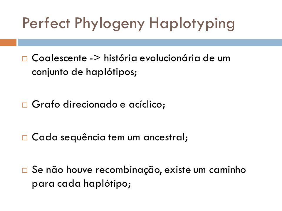 Perfect Phylogeny Haplotyping Coalescente -> história evolucionária de um conjunto de haplótipos; Grafo direcionado e acíclico; Cada sequência tem um