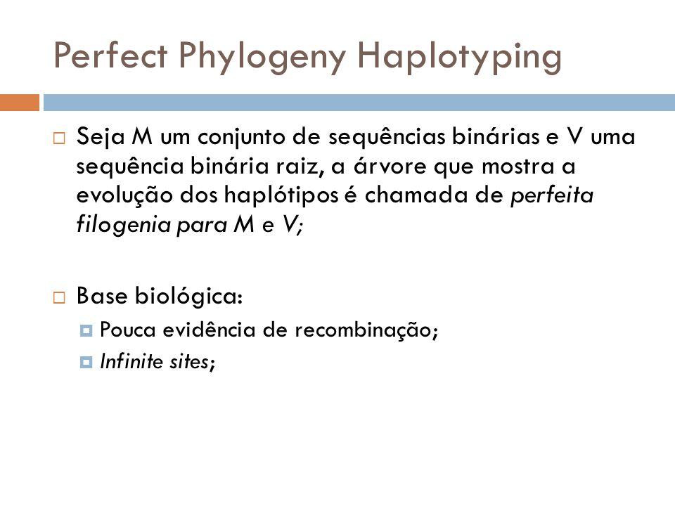 Perfect Phylogeny Haplotyping Seja M um conjunto de sequências binárias e V uma sequência binária raiz, a árvore que mostra a evolução dos haplótipos