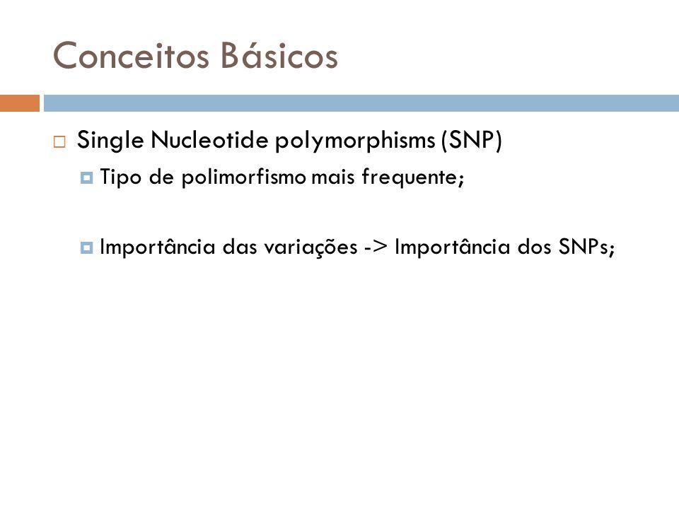 The Pure Parsimony Criterion A polynomial-size Integer Linear Programming (ILP) formulation: Restrições: Função objetivo: Minimize