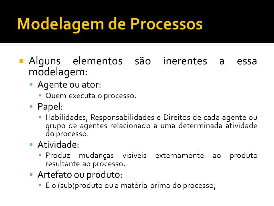Alguns elementos são inerentes a essa modelagem: Agente ou ator: Quem executa o processo.