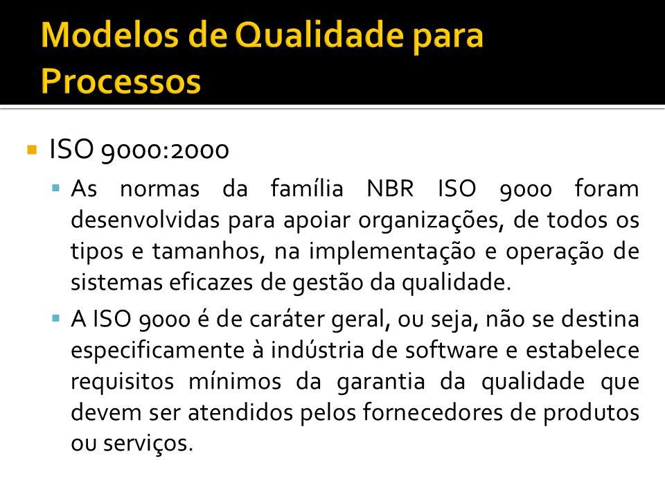ISO 9000:2000 As normas da família NBR ISO 9000 foram desenvolvidas para apoiar organizações, de todos os tipos e tamanhos, na implementação e operação de sistemas eficazes de gestão da qualidade.
