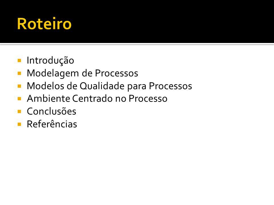 Introdução Modelagem de Processos Modelos de Qualidade para Processos Ambiente Centrado no Processo Conclusões Referências
