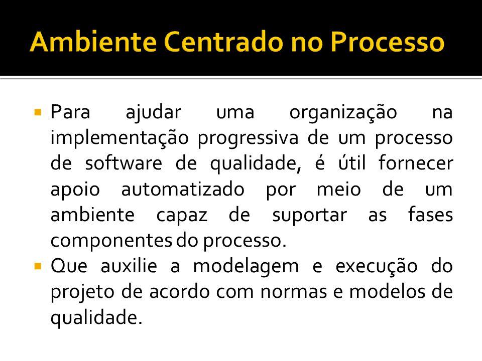 Para ajudar uma organização na implementação progressiva de um processo de software de qualidade, é útil fornecer apoio automatizado por meio de um ambiente capaz de suportar as fases componentes do processo.