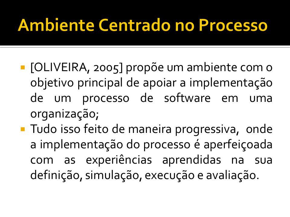 [OLIVEIRA, 2005] propõe um ambiente com o objetivo principal de apoiar a implementação de um processo de software em uma organização; Tudo isso feito de maneira progressiva, onde a implementação do processo é aperfeiçoada com as experiências aprendidas na sua definição, simulação, execução e avaliação.