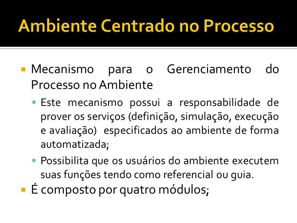 Mecanismo para o Gerenciamento do Processo no Ambiente Este mecanismo possui a responsabilidade de prover os serviços (definição, simulação, execução e avaliação) especificados ao ambiente de forma automatizada; Possibilita que os usuários do ambiente executem suas funções tendo como referencial ou guia.