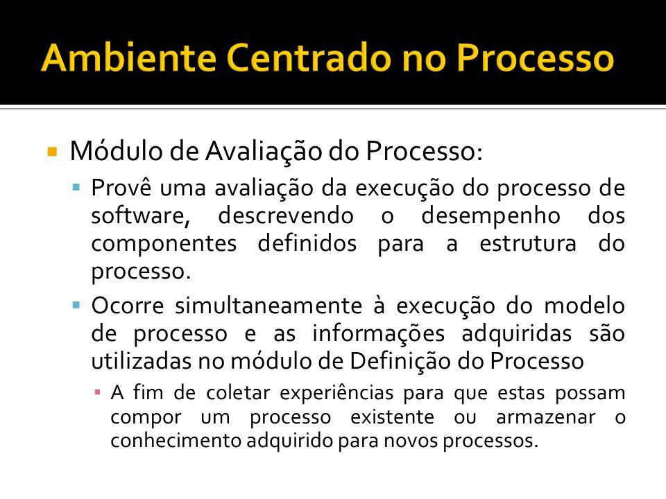 Módulo de Avaliação do Processo: Provê uma avaliação da execução do processo de software, descrevendo o desempenho dos componentes definidos para a estrutura do processo.