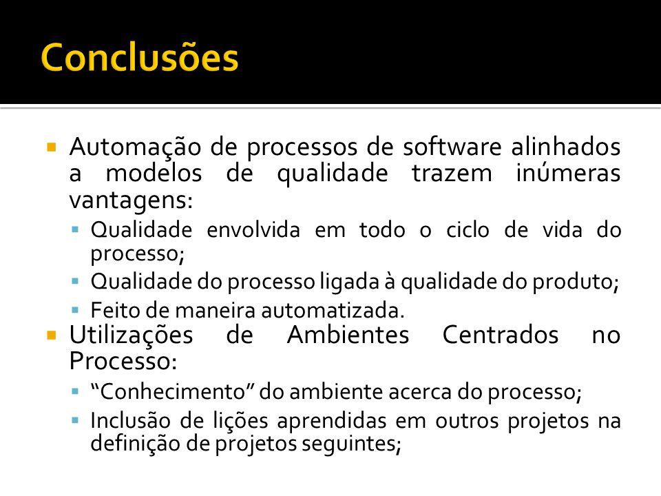 Automação de processos de software alinhados a modelos de qualidade trazem inúmeras vantagens: Qualidade envolvida em todo o ciclo de vida do processo; Qualidade do processo ligada à qualidade do produto; Feito de maneira automatizada.