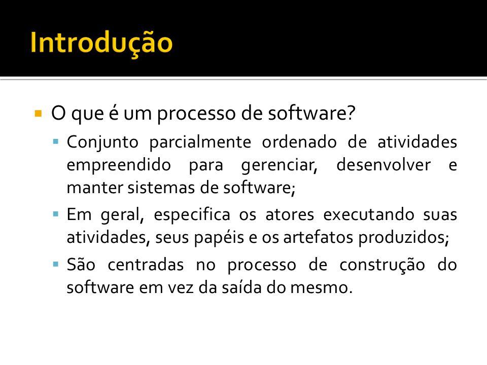 O que é um processo de software.