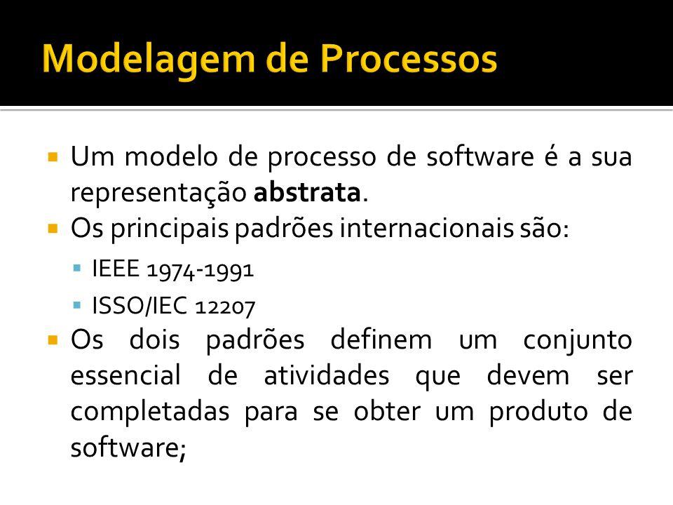 Um modelo de processo de software é a sua representação abstrata.