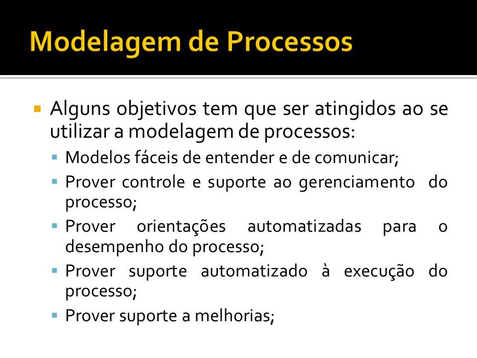 Alguns objetivos tem que ser atingidos ao se utilizar a modelagem de processos: Modelos fáceis de entender e de comunicar; Prover controle e suporte ao gerenciamento do processo; Prover orientações automatizadas para o desempenho do processo; Prover suporte automatizado à execução do processo; Prover suporte a melhorias;