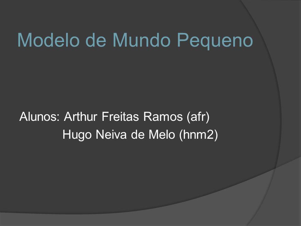 Modelo de Mundo Pequeno Alunos: Arthur Freitas Ramos (afr) Hugo Neiva de Melo (hnm2)