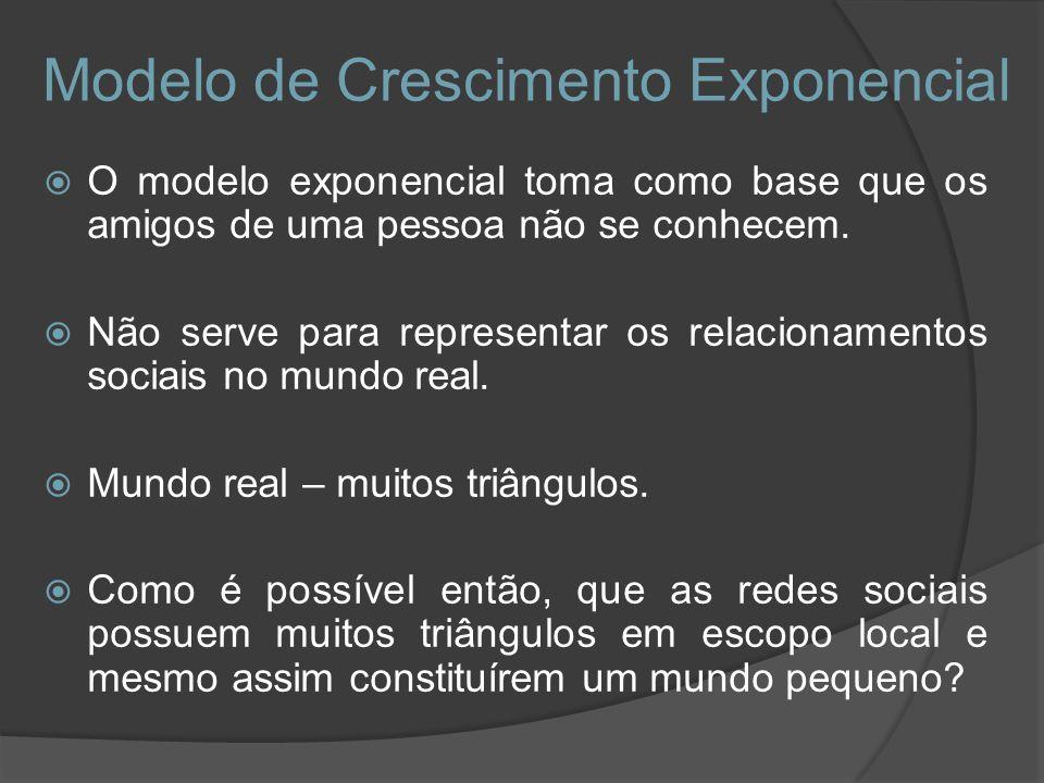 Modelo de Crescimento Exponencial O modelo exponencial toma como base que os amigos de uma pessoa não se conhecem. Não serve para representar os relac