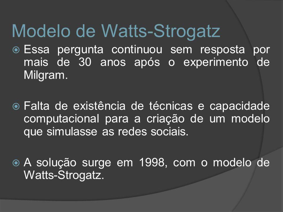 Modelo de Watts-Strogatz Essa pergunta continuou sem resposta por mais de 30 anos após o experimento de Milgram. Falta de existência de técnicas e cap