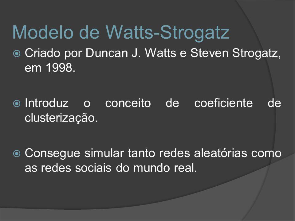 Modelo de Watts-Strogatz Criado por Duncan J. Watts e Steven Strogatz, em 1998. Introduz o conceito de coeficiente de clusterização. Consegue simular