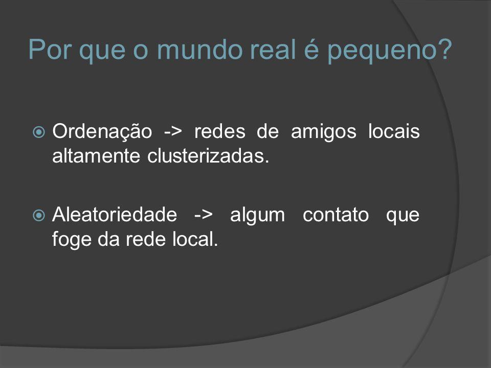 Por que o mundo real é pequeno? Ordenação -> redes de amigos locais altamente clusterizadas. Aleatoriedade -> algum contato que foge da rede local.