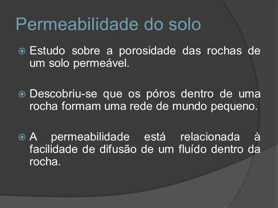 Permeabilidade do solo Estudo sobre a porosidade das rochas de um solo permeável. Descobriu-se que os póros dentro de uma rocha formam uma rede de mun