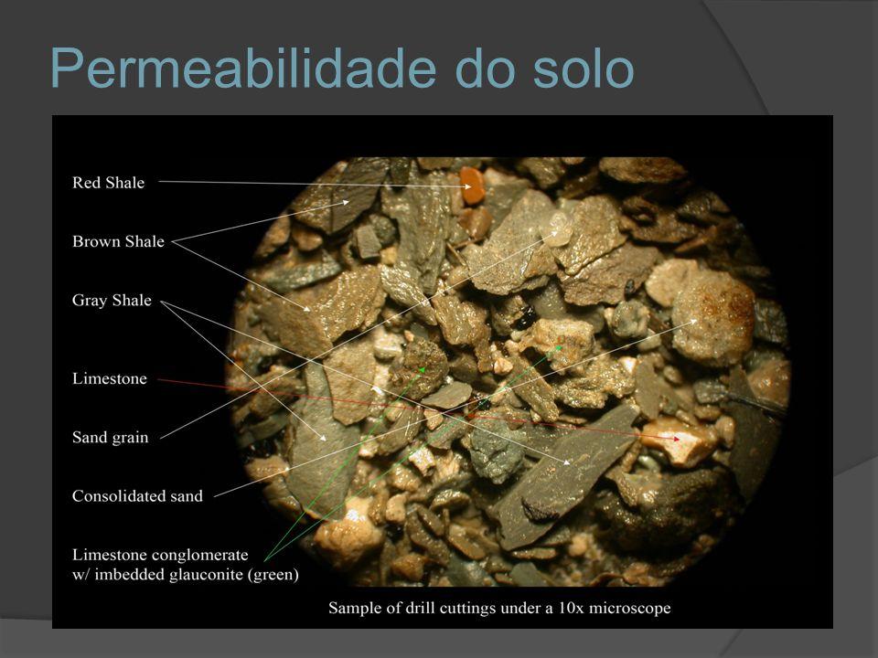 Permeabilidade do solo