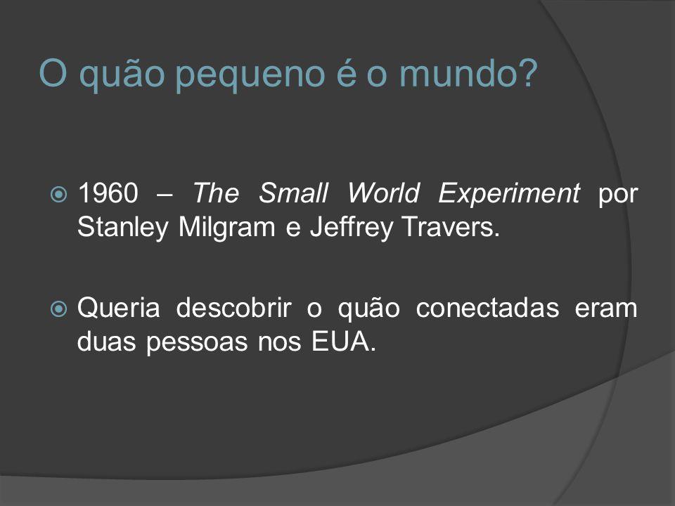 Modelo de Watts-Strogatz Criado por Duncan J.Watts e Steven Strogatz, em 1998.