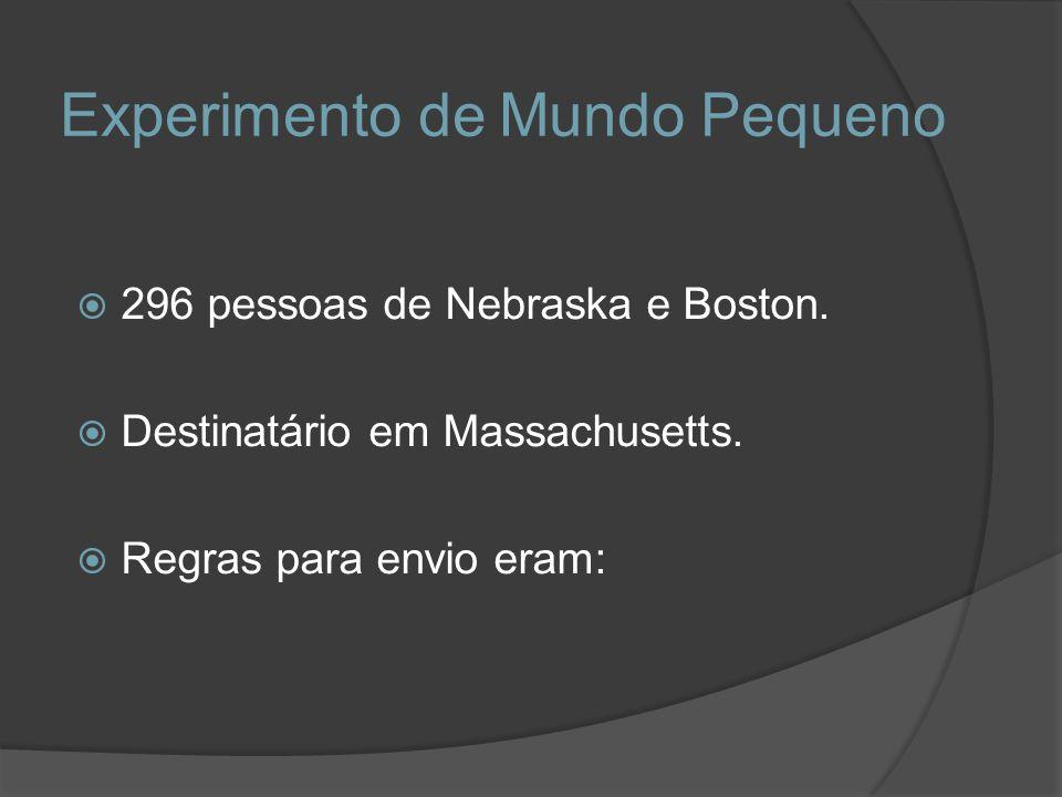 Experimento de Mundo Pequeno 296 pessoas de Nebraska e Boston. Destinatário em Massachusetts. Regras para envio eram: