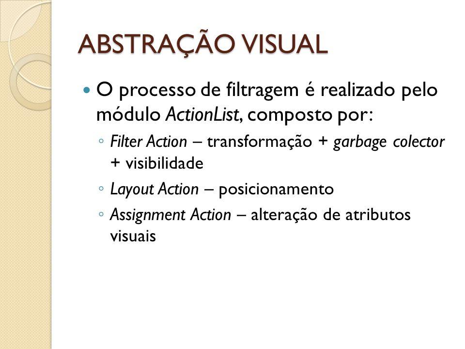 ABSTRAÇÃO VISUAL O processo de filtragem é realizado pelo módulo ActionList, composto por: Filter Action – transformação + garbage colector + visibilidade Layout Action – posicionamento Assignment Action – alteração de atributos visuais