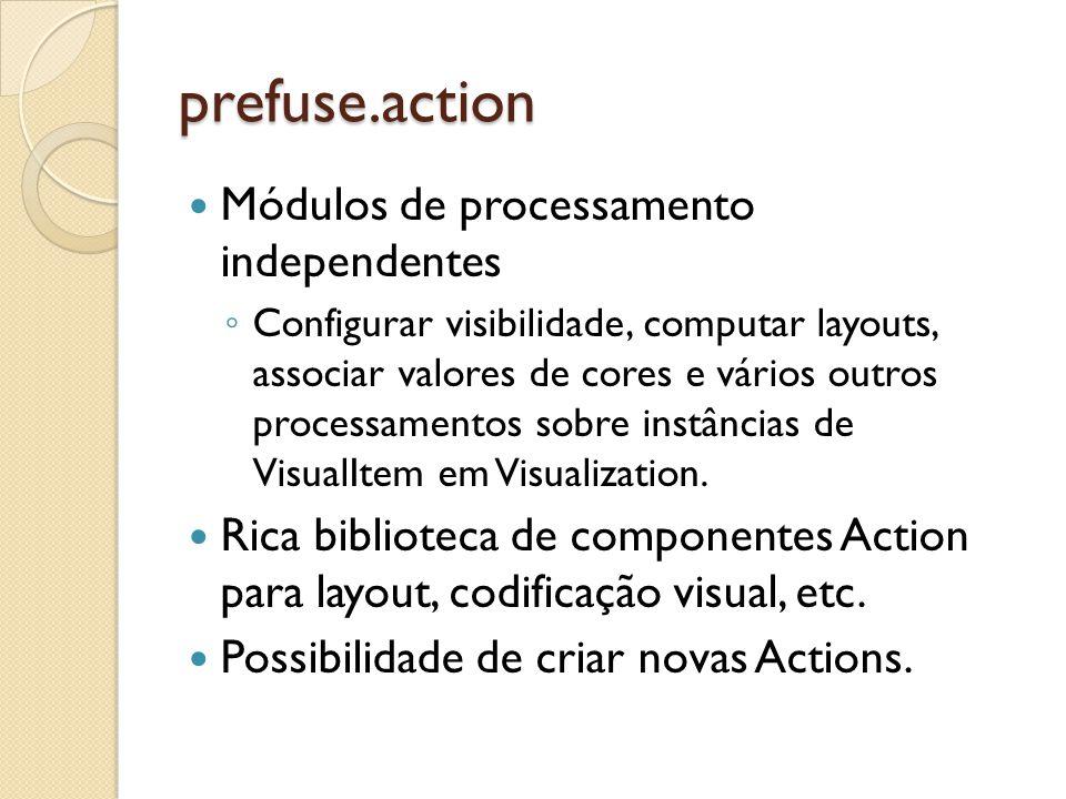 prefuse.action Módulos de processamento independentes Configurar visibilidade, computar layouts, associar valores de cores e vários outros processamentos sobre instâncias de VisualItem em Visualization.