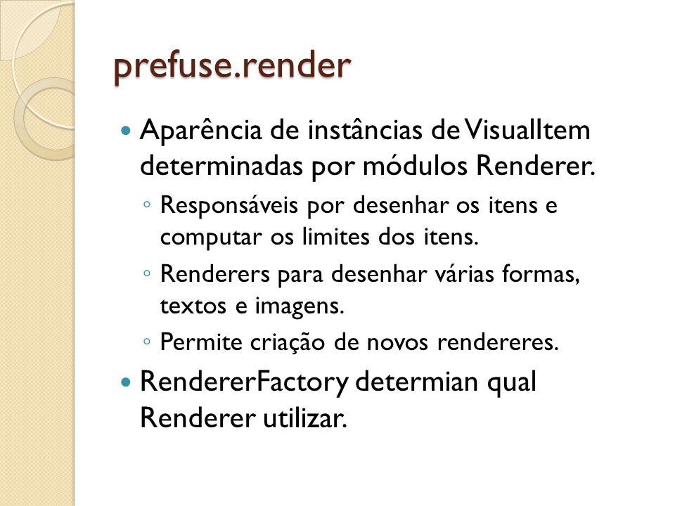 prefuse.render Aparência de instâncias de VisualItem determinadas por módulos Renderer. Responsáveis por desenhar os itens e computar os limites dos i