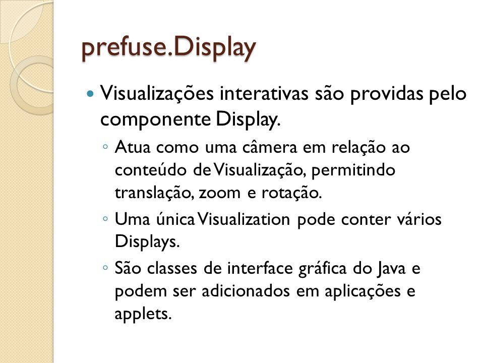 prefuse.Display Visualizações interativas são providas pelo componente Display. Atua como uma câmera em relação ao conteúdo de Visualização, permitind
