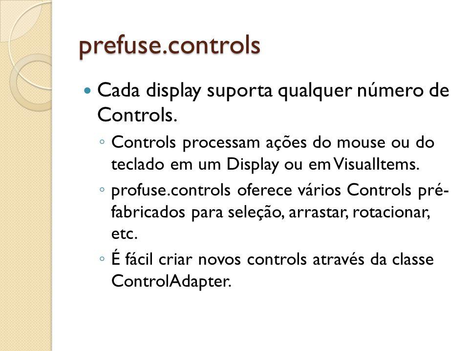 prefuse.controls Cada display suporta qualquer número de Controls. Controls processam ações do mouse ou do teclado em um Display ou em VisualItems. pr