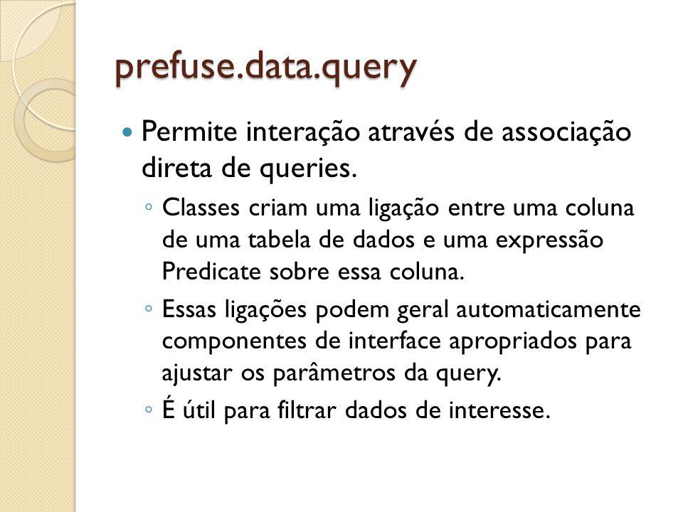 prefuse.data.query Permite interação através de associação direta de queries. Classes criam uma ligação entre uma coluna de uma tabela de dados e uma