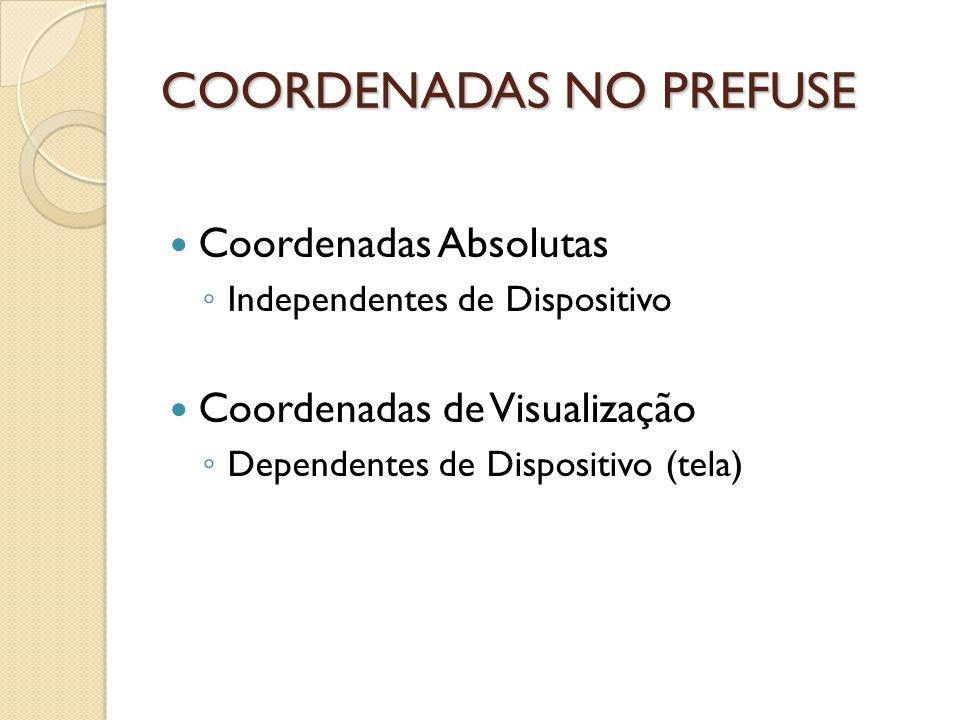 COORDENADAS NO PREFUSE Coordenadas Absolutas Independentes de Dispositivo Coordenadas de Visualização Dependentes de Dispositivo (tela)