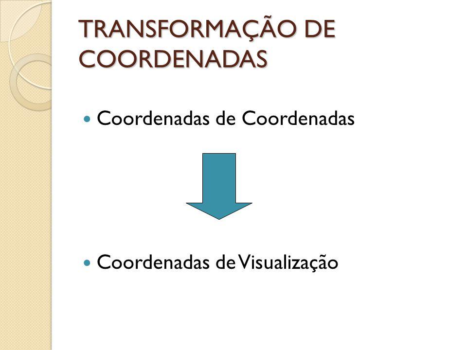 TRANSFORMAÇÃO DE COORDENADAS Coordenadas de Coordenadas Coordenadas de Visualização