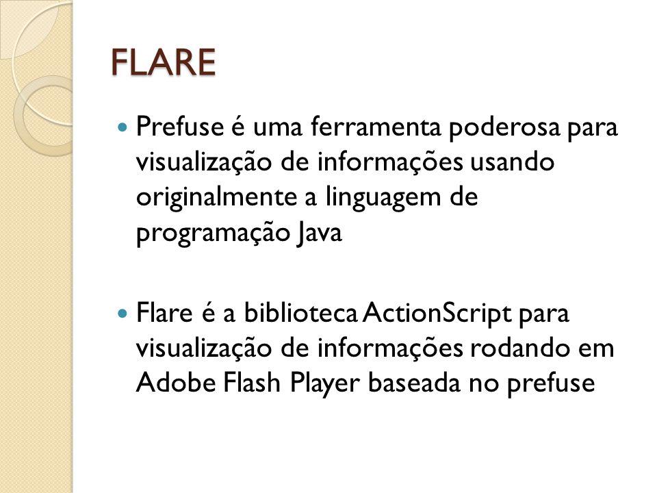 FLARE Prefuse é uma ferramenta poderosa para visualização de informações usando originalmente a linguagem de programação Java Flare é a biblioteca ActionScript para visualização de informações rodando em Adobe Flash Player baseada no prefuse
