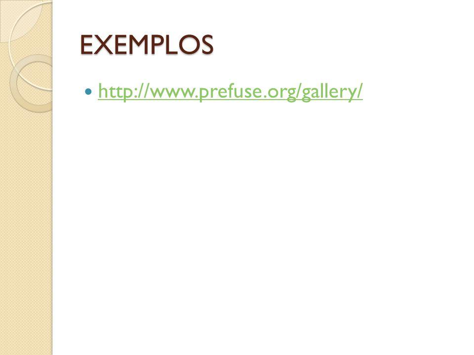 EXEMPLOS http://www.prefuse.org/gallery/