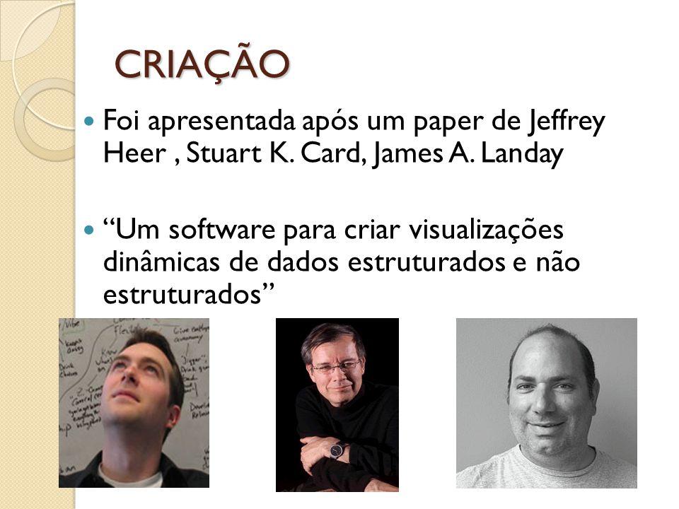 CRIAÇÃO Foi apresentada após um paper de Jeffrey Heer, Stuart K. Card, James A. Landay Um software para criar visualizações dinâmicas de dados estrutu