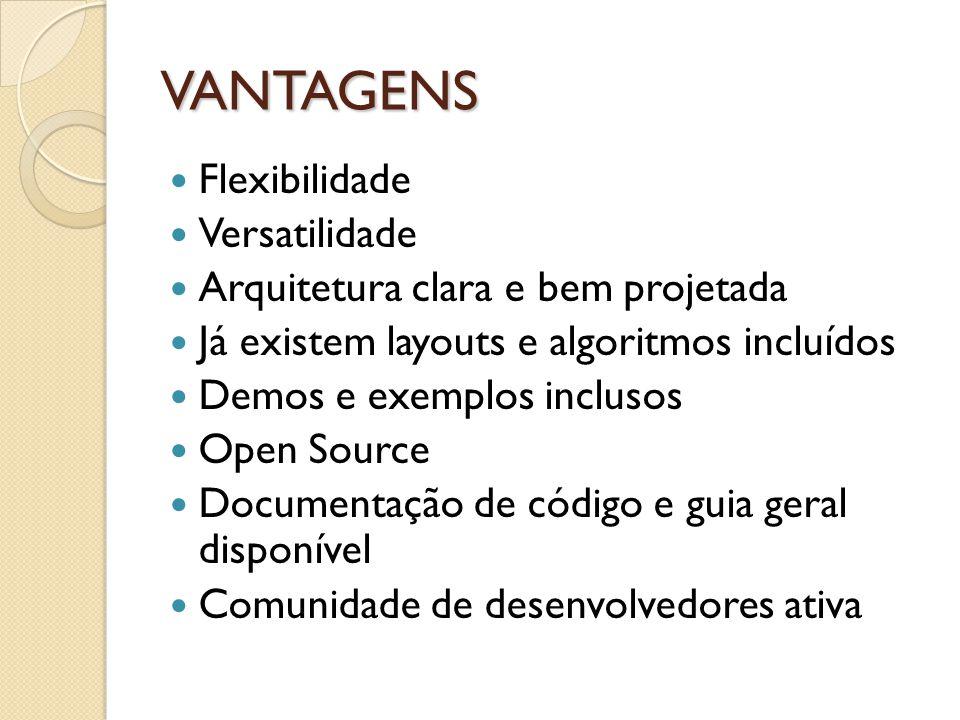 VANTAGENS Flexibilidade Versatilidade Arquitetura clara e bem projetada Já existem layouts e algoritmos incluídos Demos e exemplos inclusos Open Source Documentação de código e guia geral disponível Comunidade de desenvolvedores ativa