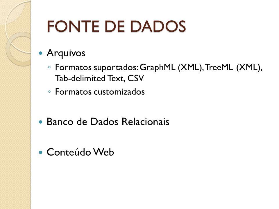 FONTE DE DADOS Arquivos Formatos suportados: GraphML (XML), TreeML (XML), Tab-delimited Text, CSV Formatos customizados Banco de Dados Relacionais Conteúdo Web