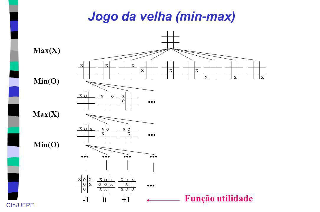 Jogo da velha (min-max) Max(X) xx xxx x x xx Min(O) x o... x o x o x x x Min(O) x ox o x o... Max(X)... x ox x ox x ox x x xxx xo o oo oo -1 0+1 Funçã