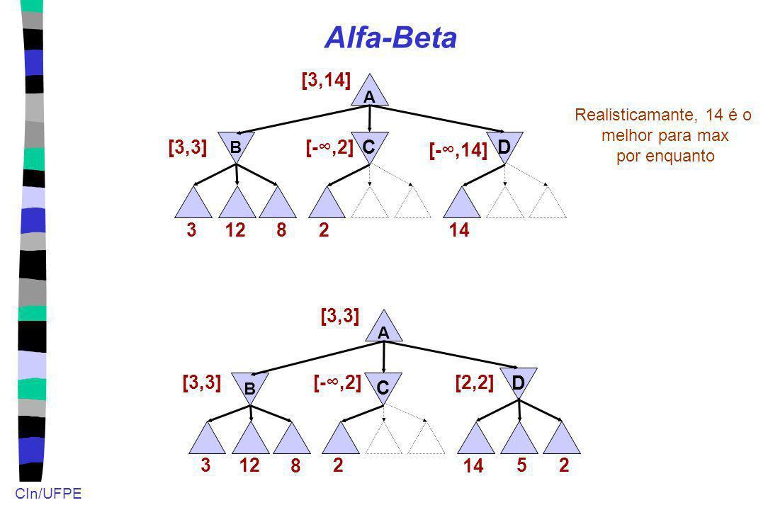 CIn/UFPE Alfa-Beta 12 A B 3 [3,3] [3,14] 8 2 [-,2]C Realisticamante, 14 é o melhor para max por enquanto D 14 [-,14] 12 A B 3 [3,3] 8 2 [-,2] C D 14 [