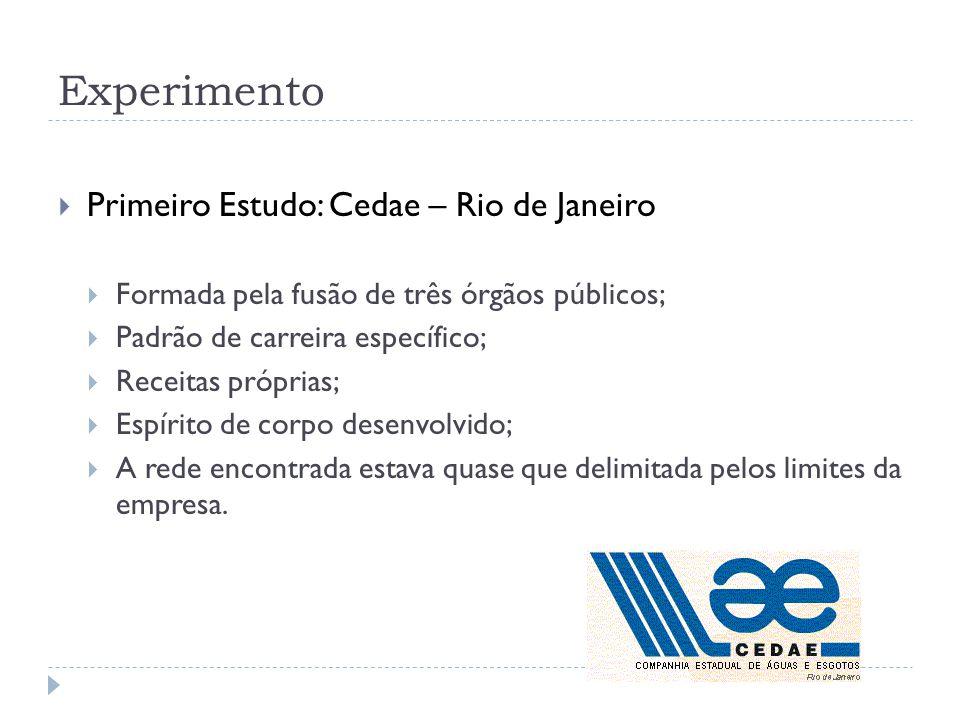 Experimento Primeiro Estudo: Cedae – Rio de Janeiro Formada pela fusão de três órgãos públicos; Padrão de carreira específico; Receitas próprias; Espírito de corpo desenvolvido; A rede encontrada estava quase que delimitada pelos limites da empresa.