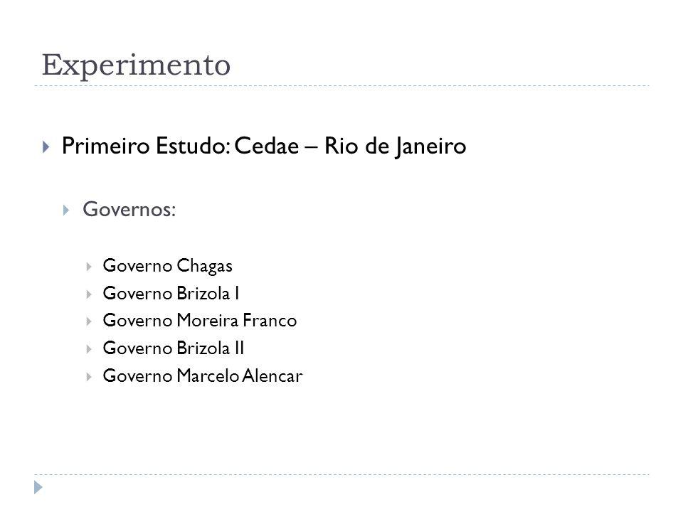 Experimento Primeiro Estudo: Cedae – Rio de Janeiro Governos: Governo Chagas Governo Brizola I Governo Moreira Franco Governo Brizola II Governo Marcelo Alencar