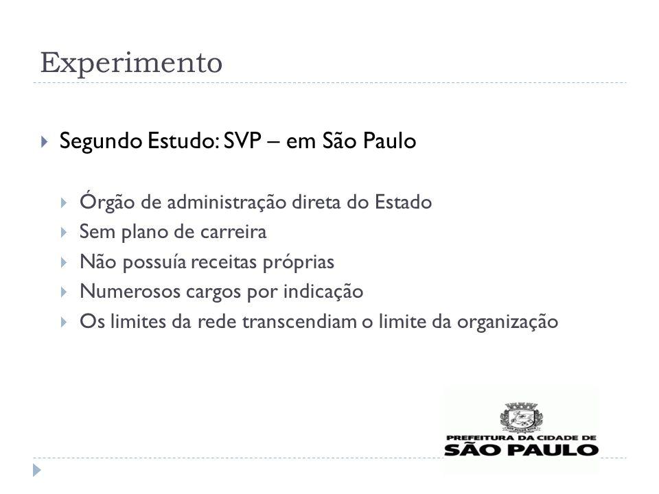 Experimento Segundo Estudo: SVP – em São Paulo Órgão de administração direta do Estado Sem plano de carreira Não possuía receitas próprias Numerosos cargos por indicação Os limites da rede transcendiam o limite da organização