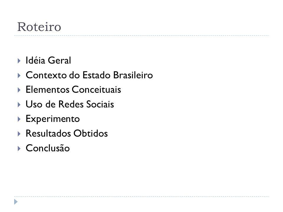 Roteiro Idéia Geral Contexto do Estado Brasileiro Elementos Conceituais Uso de Redes Sociais Experimento Resultados Obtidos Conclusão